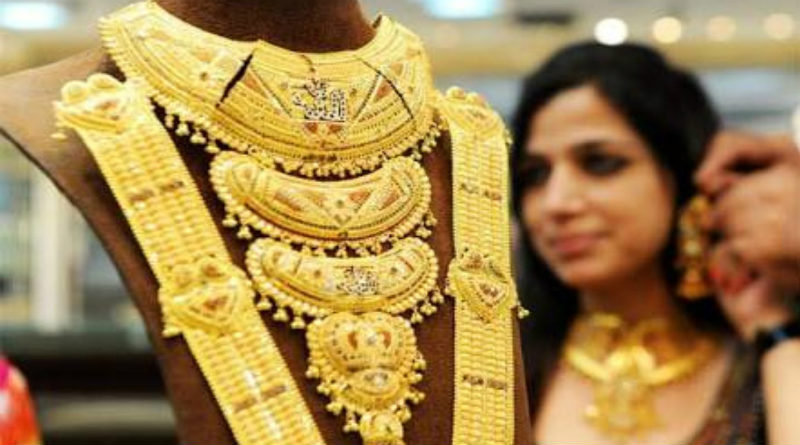 India's Gold Import