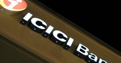 ICICI Bank Shares