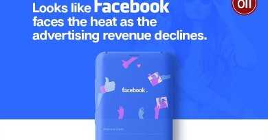 Facebook Sell-Off There Face of The Stock Revenue!